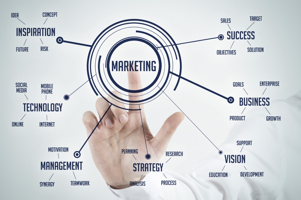 Learning Benefits of Marketing Agencies